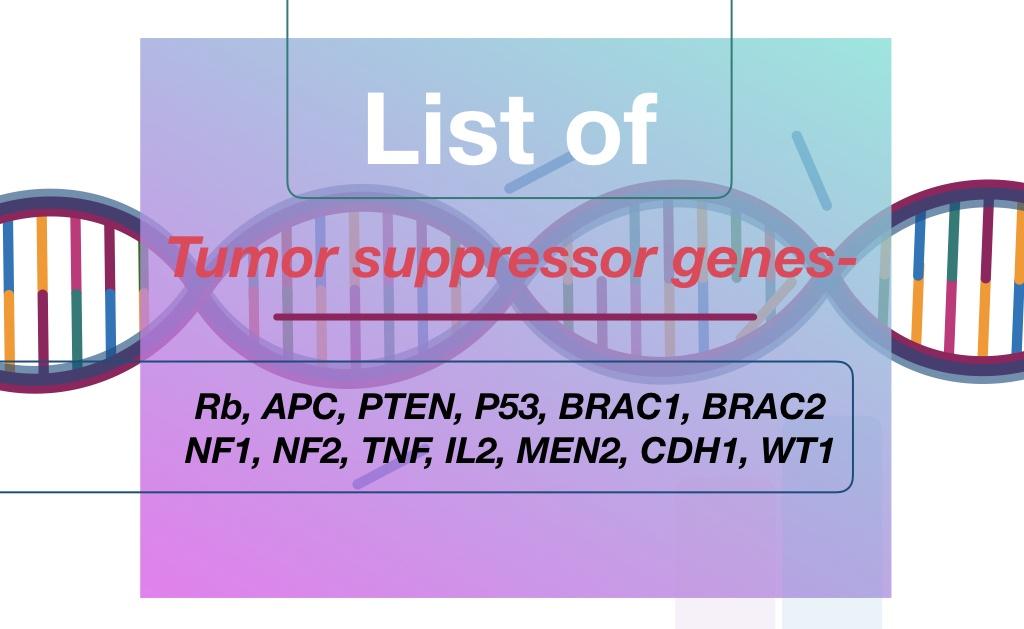 List of Tumor suppressor genes